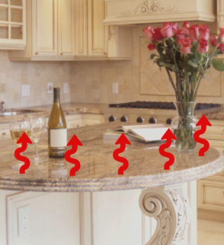 Countertop Heaters for Elegant Homes